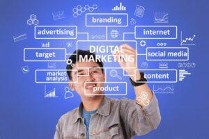 Digital Marketing Post