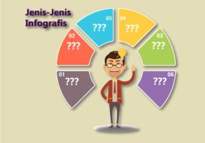 Cara Membuat Infografis Untuk Website Anda