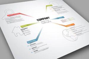 Company Profile adalah Marketing Asset yang Dibutuhkan Pertama Kali