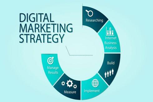 Inilah daftar Digital Marketing Strategi untuk 2019