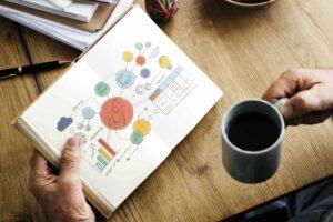 Tips Terpenting dalam Membangun Toko Online