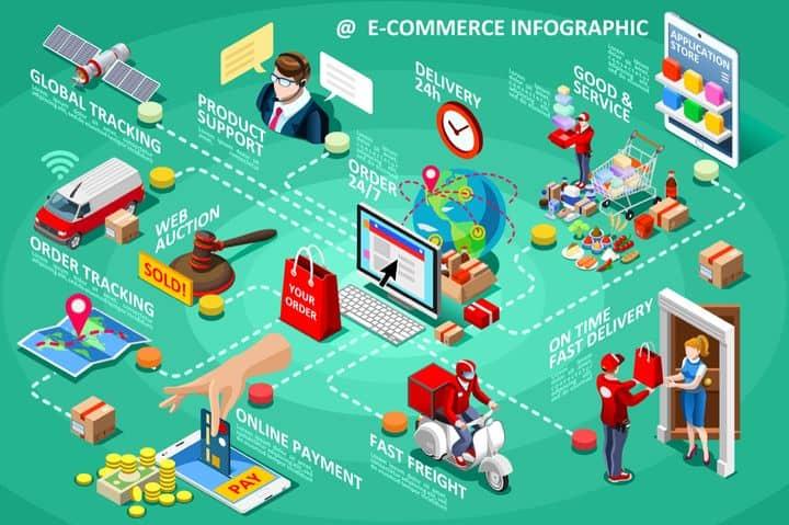 kekurangan dan kelebihan infografis